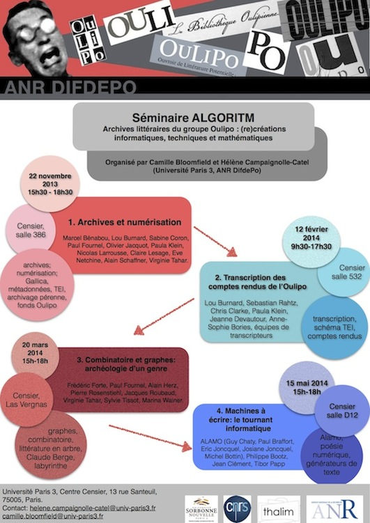 Séminaire Algoritm (Archives littéraires du groupe Oulipo)
