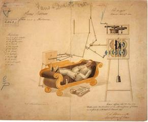 Proses de l'inventeur