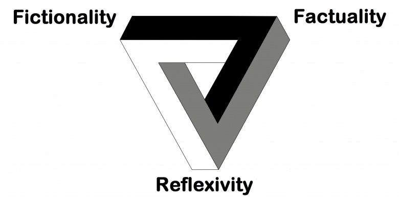 Fictionality, Factuality, Reflexivity