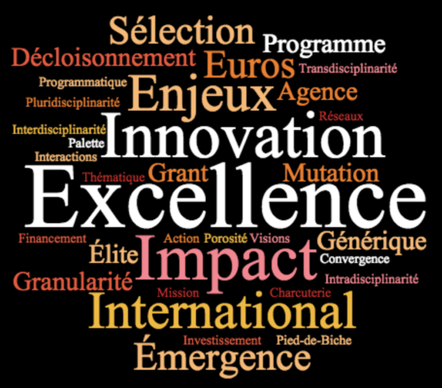 Agence Nationale de l'Excellence Scientifique (ANES)