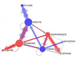 <em>Revue d'Historiographie du Théâtre</em>, n° 4, <em>Études théâtrales et humanités numériques</em>