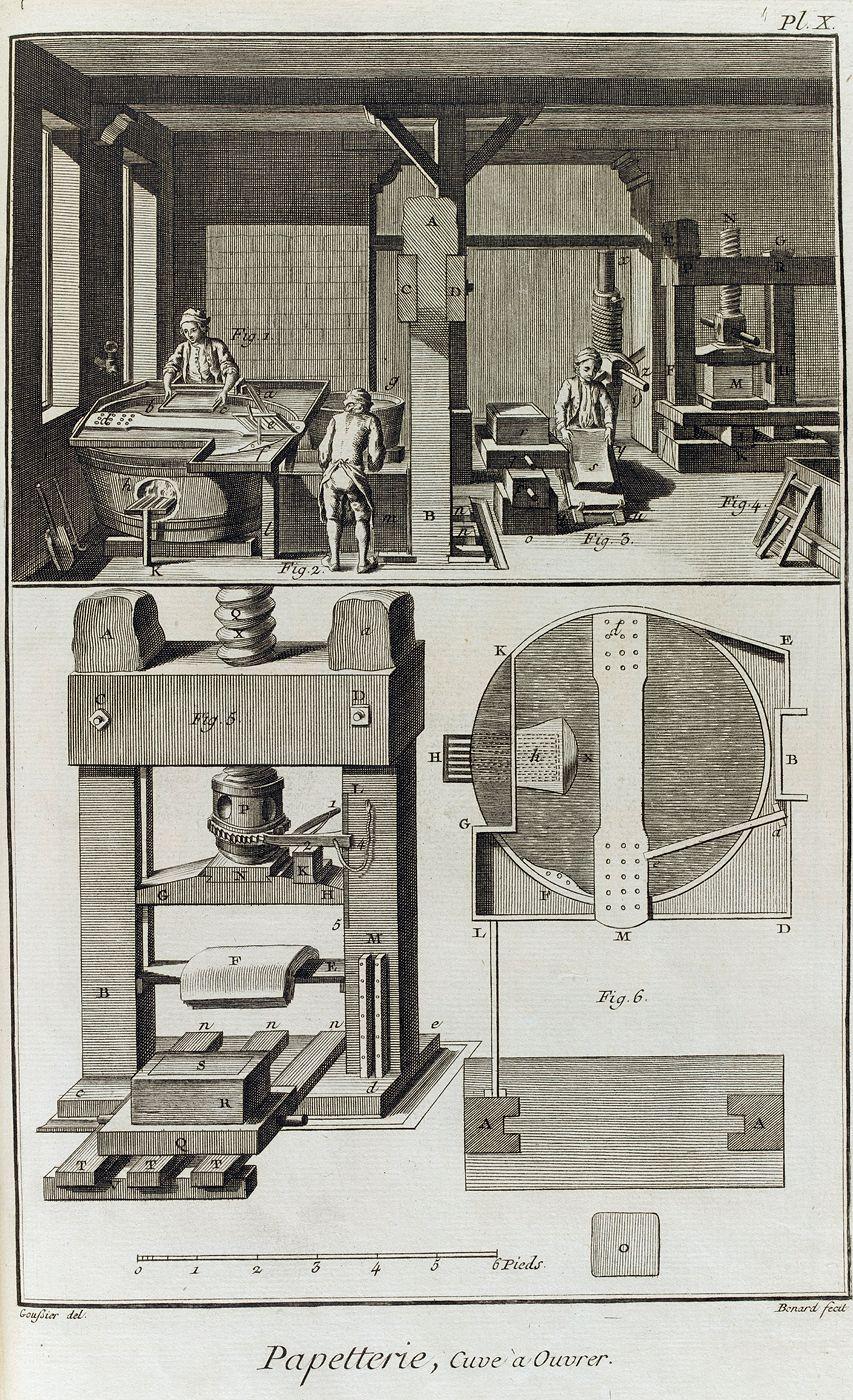 Les planches de l'Encyclopédie en lumière. Mise en perspective et recherches sur le Recueil de planches (1762-1772) (Paris Sorbonne)